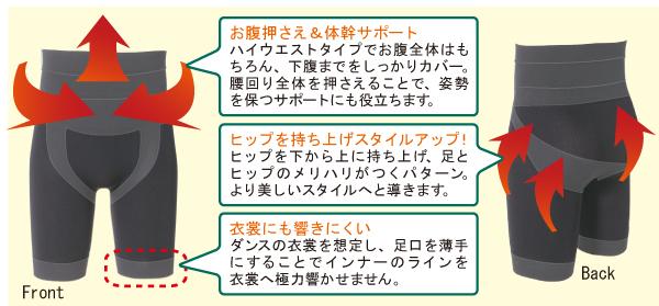 【ヌーブラジャパン】スキンボディ フォーメン ウエストシェイプパンツ